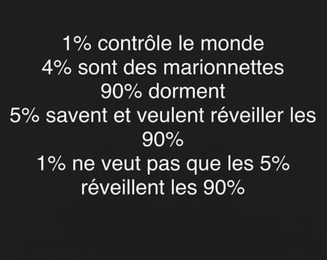 «Nous sommes 99%, ils sont 1%» Sortons de ce confinement mental et physique ! Déconfinement le 1er mai en France ![Vidéo]